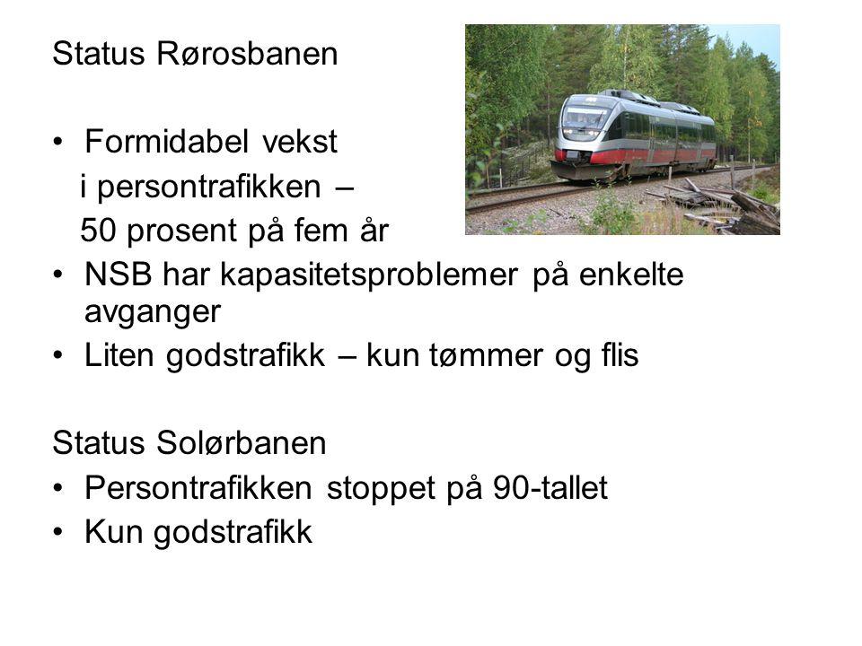 Status Rørosbanen Formidabel vekst i persontrafikken – 50 prosent på fem år NSB har kapasitetsproblemer på enkelte avganger Liten godstrafikk – kun tø