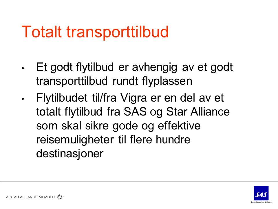 Totalt transporttilbud Et godt flytilbud er avhengig av et godt transporttilbud rundt flyplassen Flytilbudet til/fra Vigra er en del av et totalt flytilbud fra SAS og Star Alliance som skal sikre gode og effektive reisemuligheter til flere hundre destinasjoner