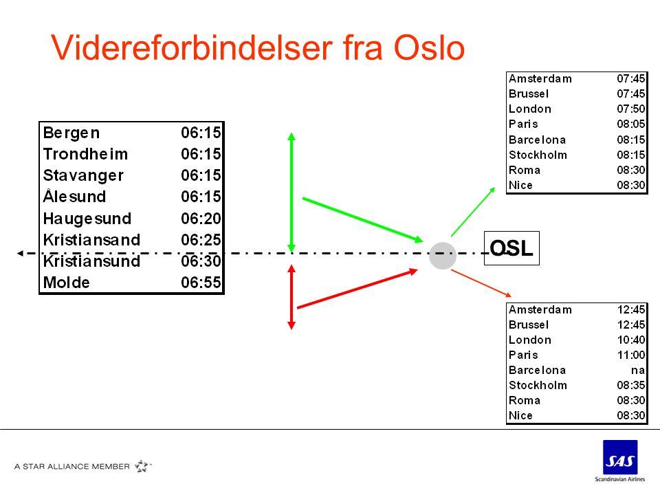 Videreforbindelser fra Oslo OSL