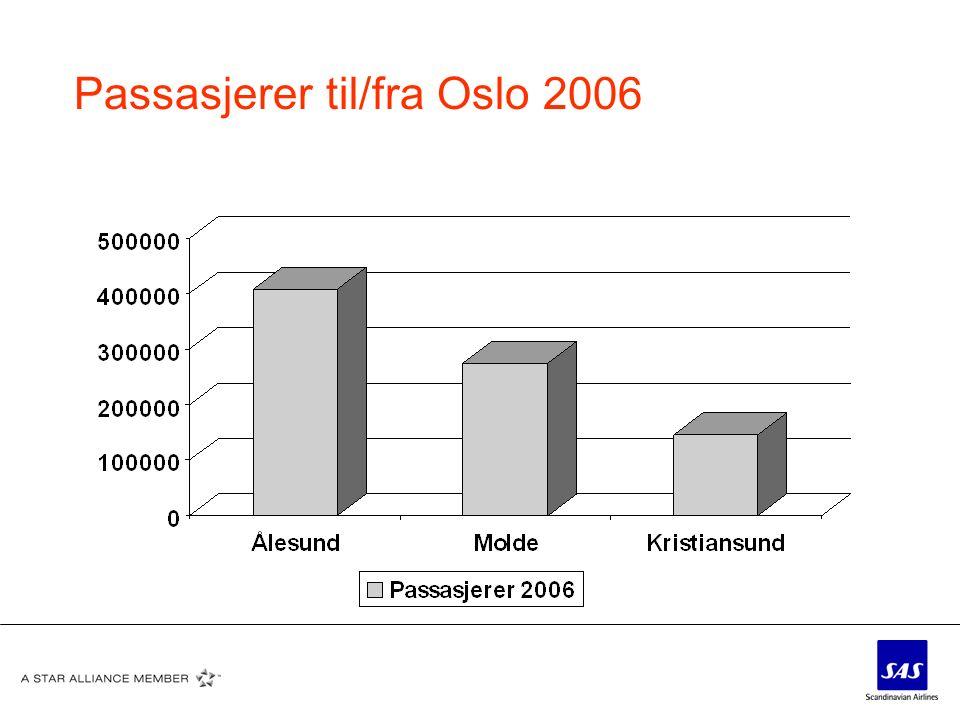 Passasjerer til/fra Oslo 2006