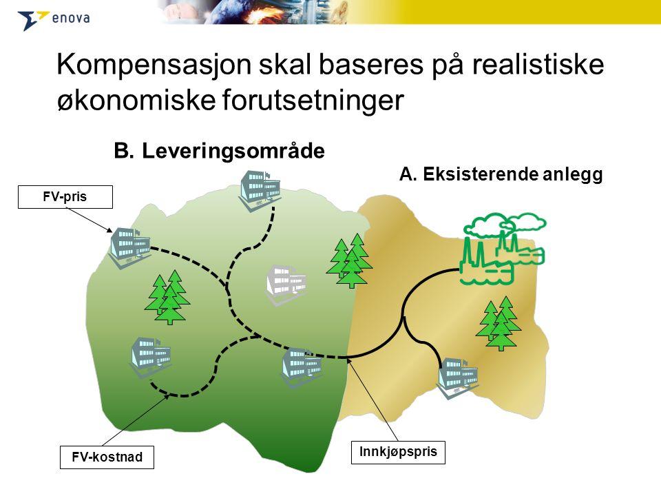 B. Leveringsområde A. Eksisterende anlegg Kompensasjon skal baseres på realistiske økonomiske forutsetninger Innkjøpspris FV-kostnad FV-pris
