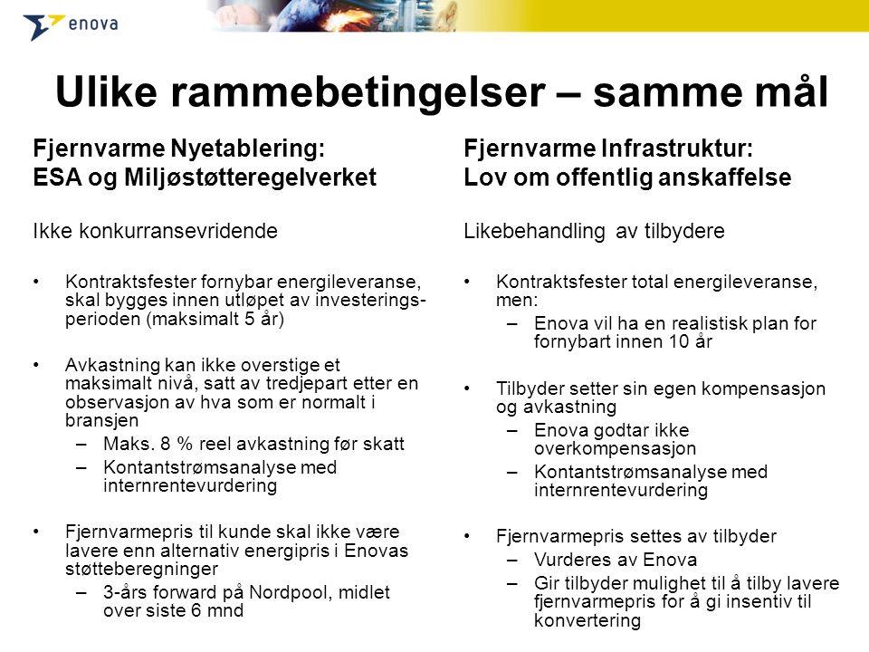 Gjennomføring av Fjernvarme Infrastruktur: Anbud for kjøp av tjenester av allmenn økonomisk interesse Anbudskonkurranse på www.doffin.no og evt.