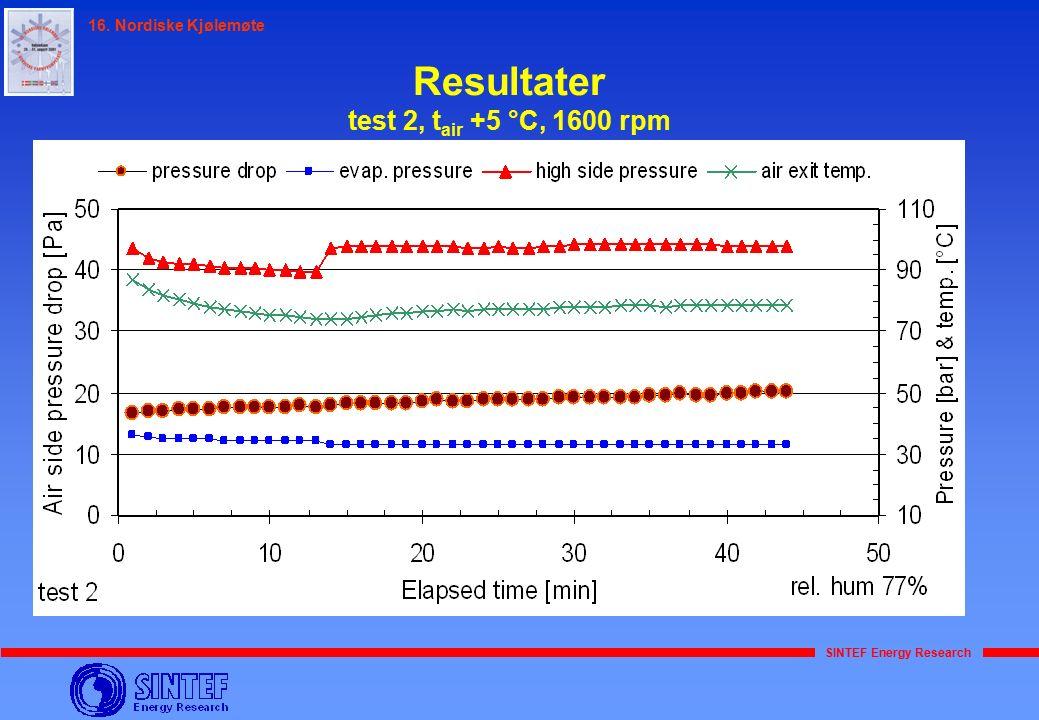 SINTEF Energy Research 16. Nordiske Kjølemøte Resultater test 2, t air +5 °C, 1600 rpm