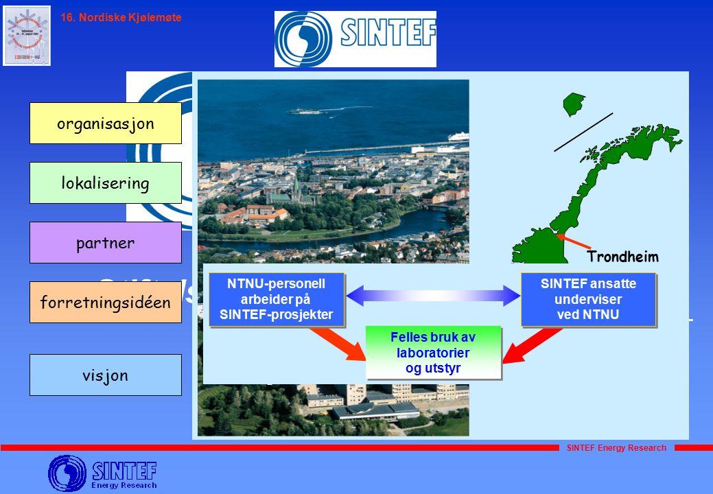 SINTEF Energy Research 16. Nordiske Kjølemøte Stiftelsen for industriell og teknisk forskning ved NTH organisasjon 8 forskningsinstitutter og 4 forskn