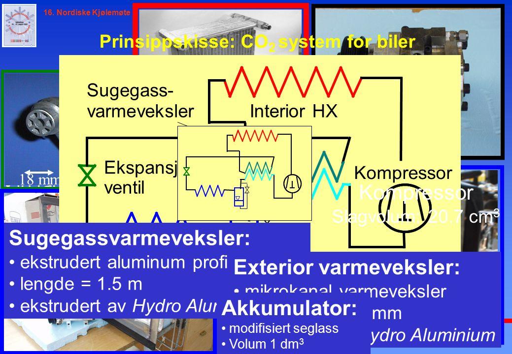 SINTEF Energy Research 16. Nordiske Kjølemøte Interior Varmeveksler: mikrokanal hx to rad enhet rør bredde 41 mm cross counter-current flow deler er e