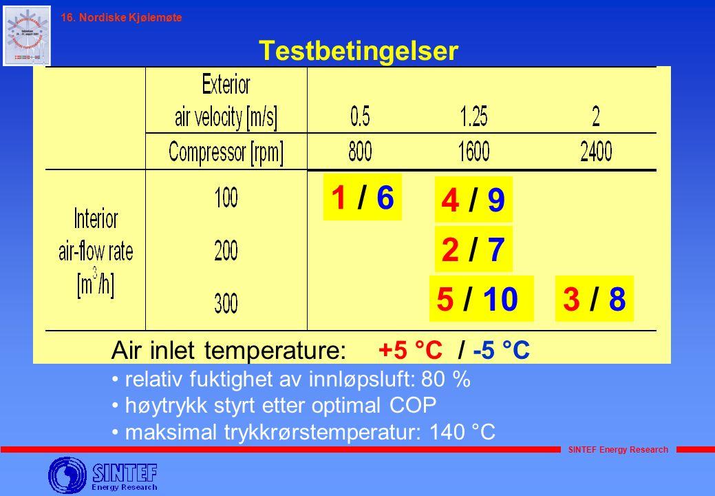 SINTEF Energy Research 16. Nordiske Kjølemøte Testbetingelser 1 / 6 5 / 10 2 / 7 4 / 9 3 / 8 Air inlet temperature: +5 °C / -5 °C relativ fuktighet av