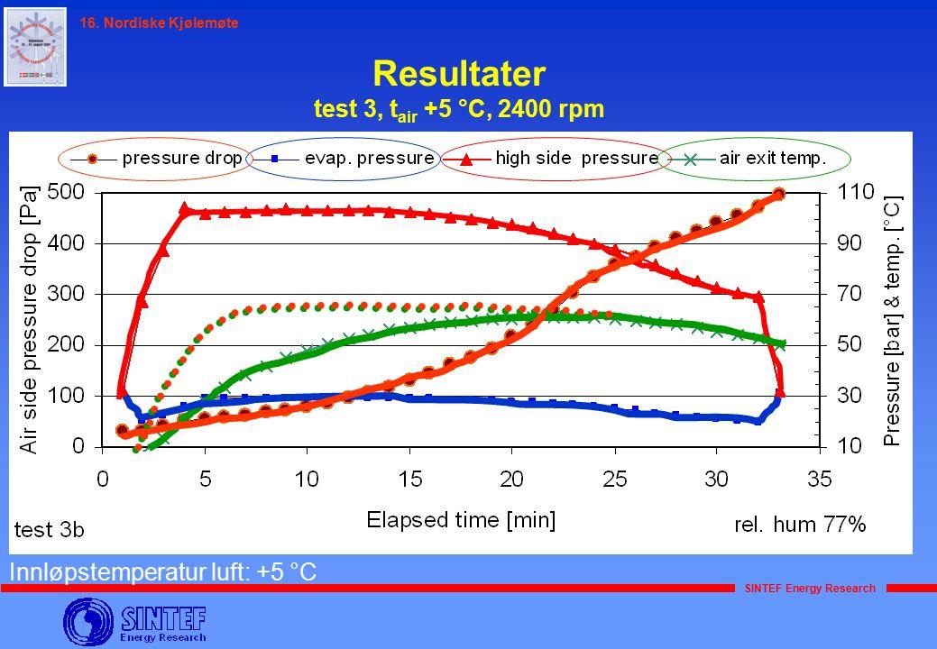 SINTEF Energy Research 16. Nordiske Kjølemøte Innløpstemperatur luft: +5 °C Resultater test 3, t air +5 °C, 2400 rpm