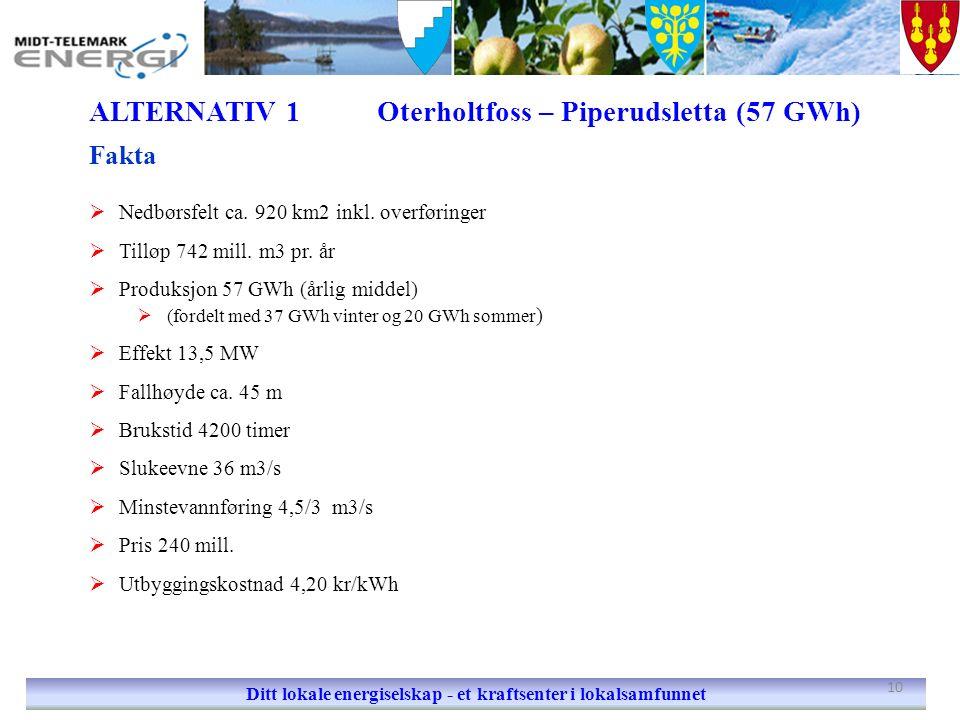 ALTERNATIV 1Oterholtfoss – Piperudsletta (57 GWh) Ditt lokale energiselskap - et kraftsenter i lokalsamfunnet Fakta  Nedbørsfelt ca. 920 km2 inkl. ov