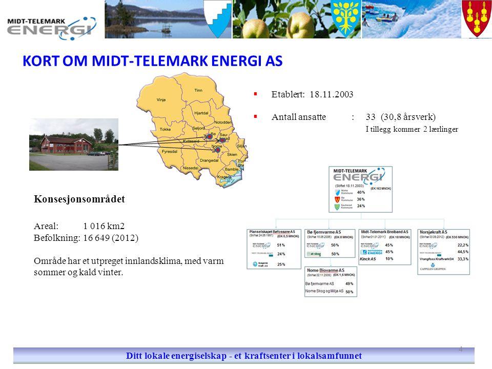 KORT OM MIDT-TELEMARK ENERGI AS Konsesjonsområdet Areal: 1 016 km2 Befolkning:16 649 (2012) Område har et utpreget innlandsklima, med varm sommer og k