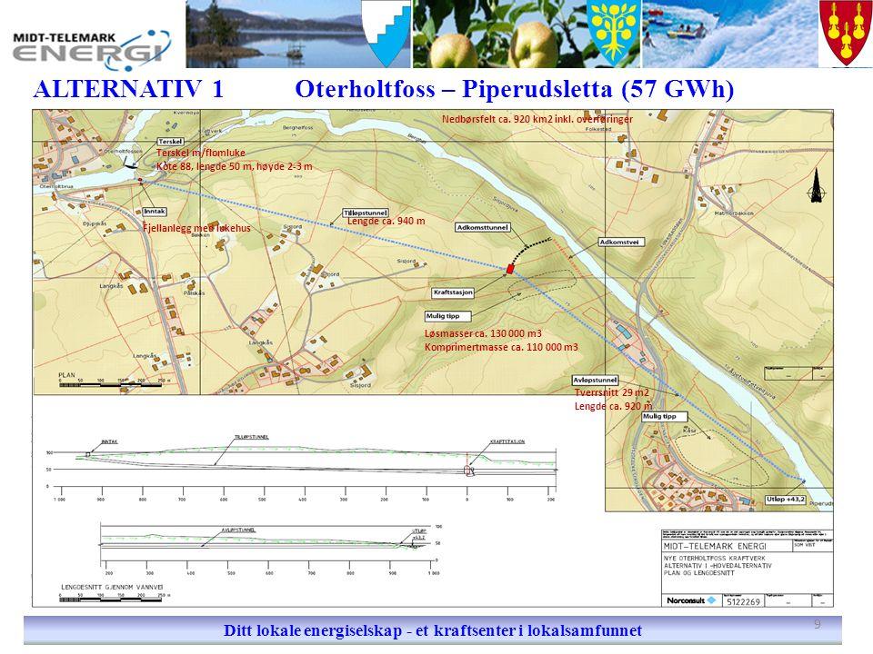 ALTERNATIV 1Oterholtfoss – Piperudsletta (57 GWh) Ditt lokale energiselskap - et kraftsenter i lokalsamfunnet Terskel m/flomluke Kote 88, lengde 50 m,