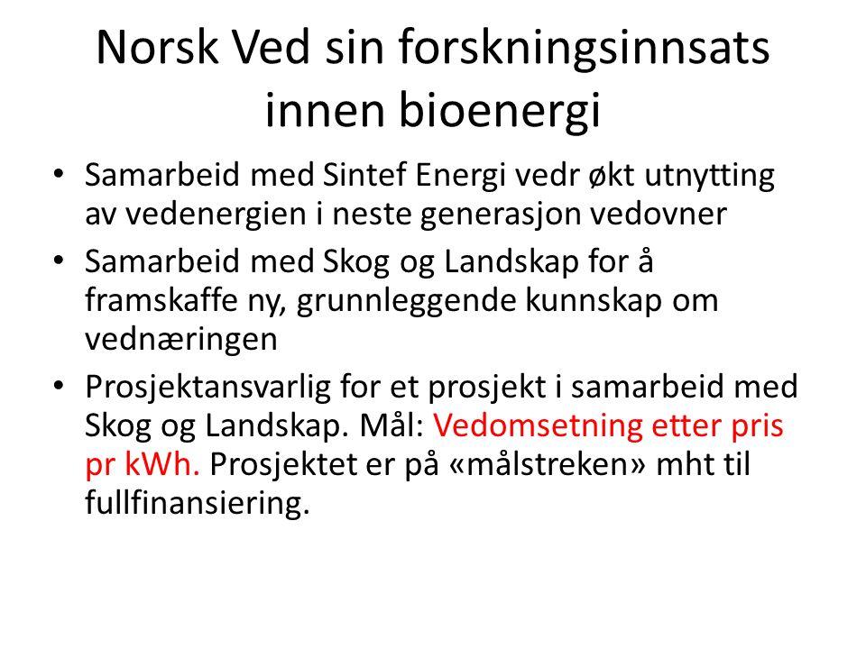Norsk Ved sin forskningsinnsats innen bioenergi Samarbeid med Sintef Energi vedr økt utnytting av vedenergien i neste generasjon vedovner Samarbeid me
