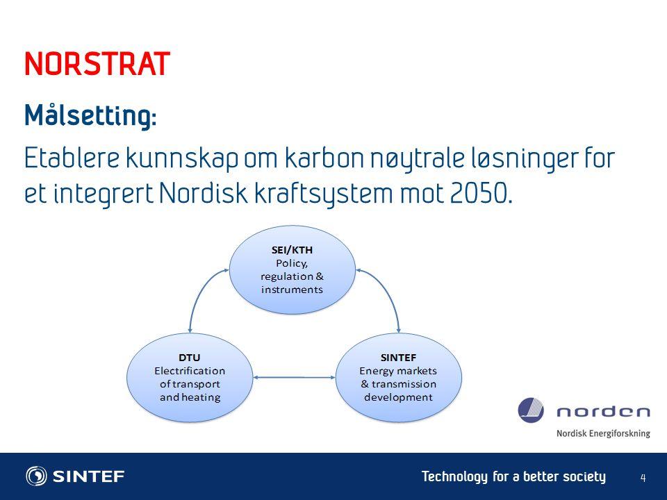 Technology for a better society Målsetting: Etablere kunnskap om karbon nøytrale løsninger for et integrert Nordisk kraftsystem mot 2050. 4 NORSTRAT