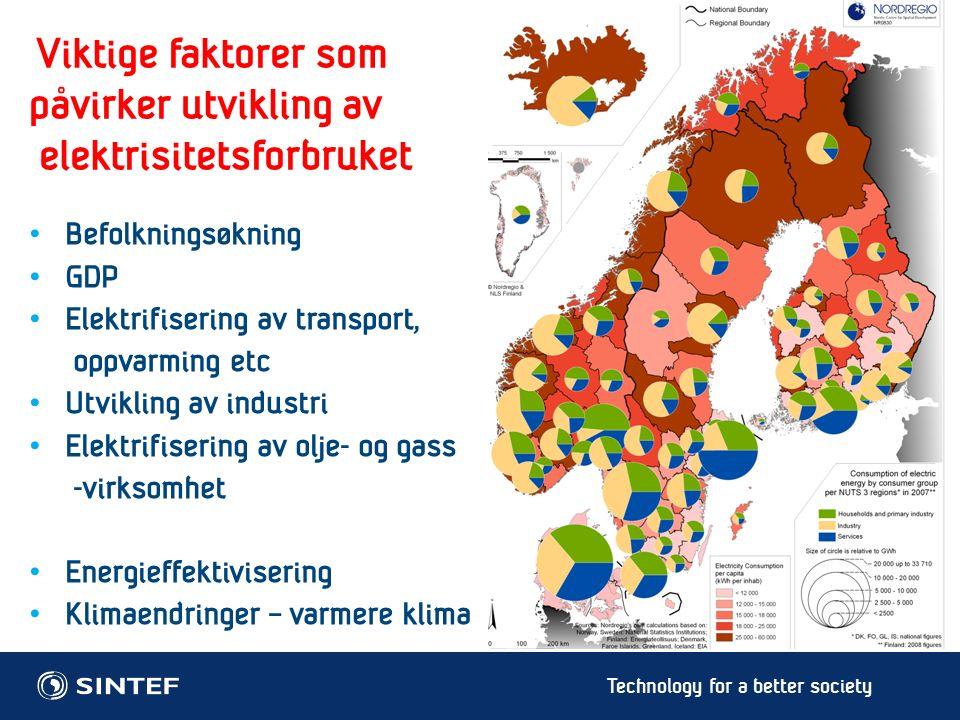 Technology for a better society Tiltak for fossilfri elektrisitetsproduksjon 1) Ny fornybar produksjon krever ofte investeringer i nett