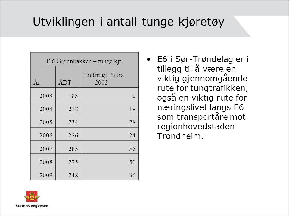 Utviklingen i antall tunge kjøretøy E 6 Grønnbakken – tunge kjt.