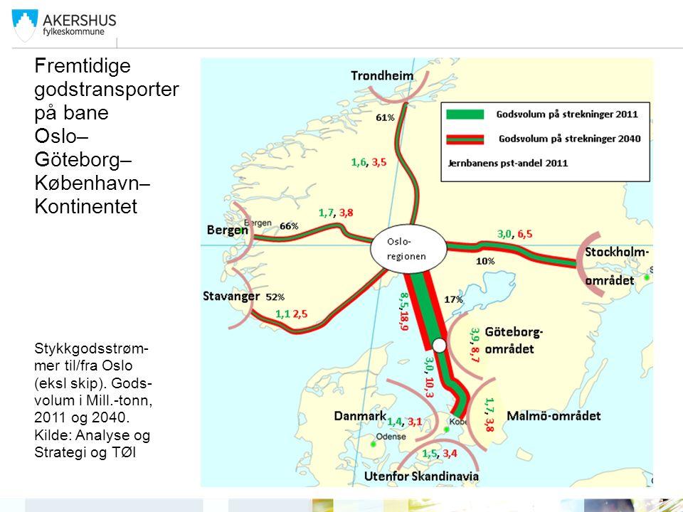 Fremtidige godstransporter på bane Oslo– Göteborg– København – Kontinentet Stykkgodsstrøm- mer til/fra Oslo (eksl skip). Gods- volum i Mill.-tonn, 201