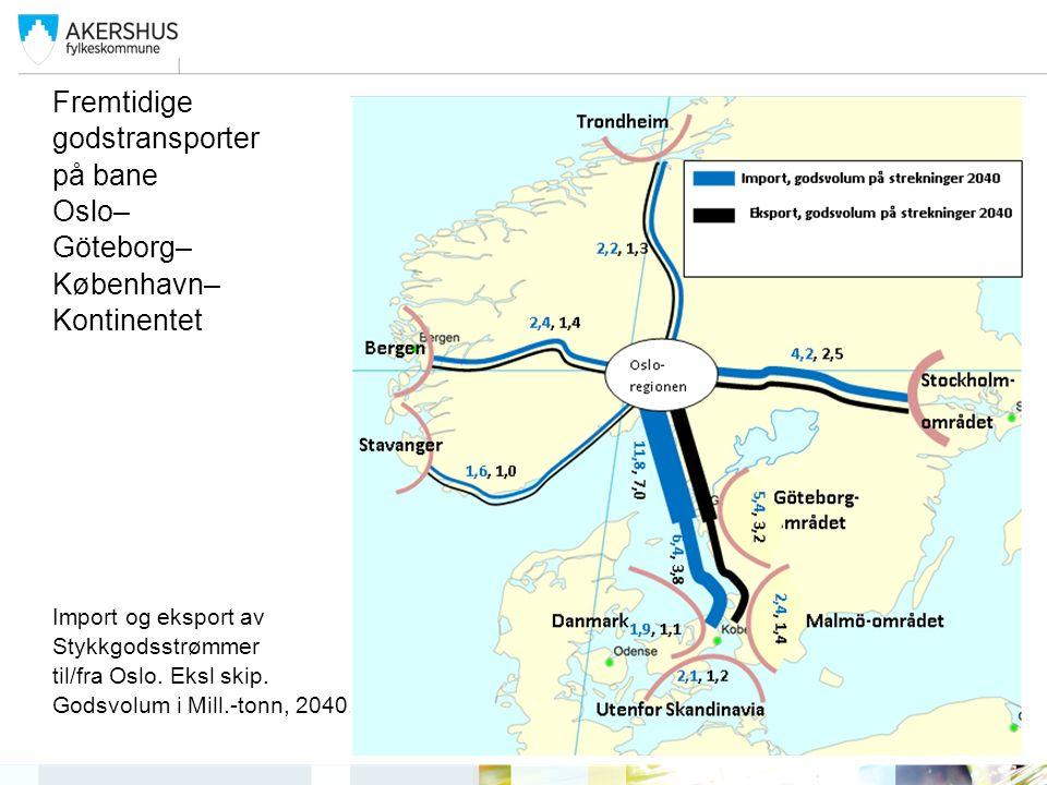 Fremtidige godstransporter på bane Oslo– Göteborg– København– Kontinentet Import og eksport av Stykkgodsstrømmer til/fra Oslo. Eksl skip. Godsvolum i