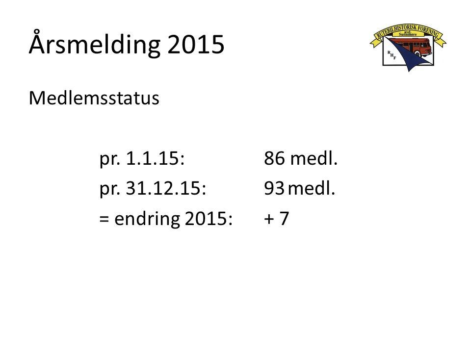Årsmelding 2015 Medlemsstatus pr. 1.1.15:86 medl. pr. 31.12.15: 93medl. = endring 2015:+ 7