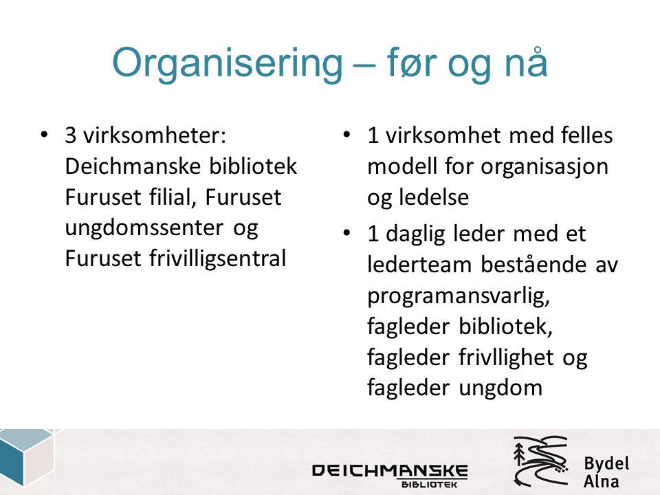 Organisering – før og nå 3 virksomheter: Deichmanske bibliotek Furuset filial, Furuset ungdomssenter og Furuset frivilligsentral 1 virksomhet med fell