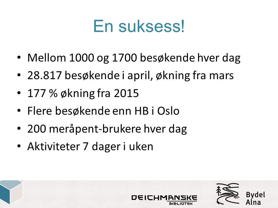 En suksess! Mellom 1000 og 1700 besøkende hver dag 28.817 besøkende i april, økning fra mars 177 % økning fra 2015 Flere besøkende enn HB i Oslo 200 m