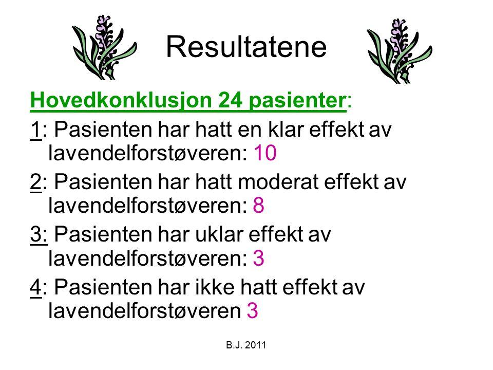 Resultatene Hovedkonklusjon 24 pasienter: 1: Pasienten har hatt en klar effekt av lavendelforstøveren: 10 2: Pasienten har hatt moderat effekt av lave