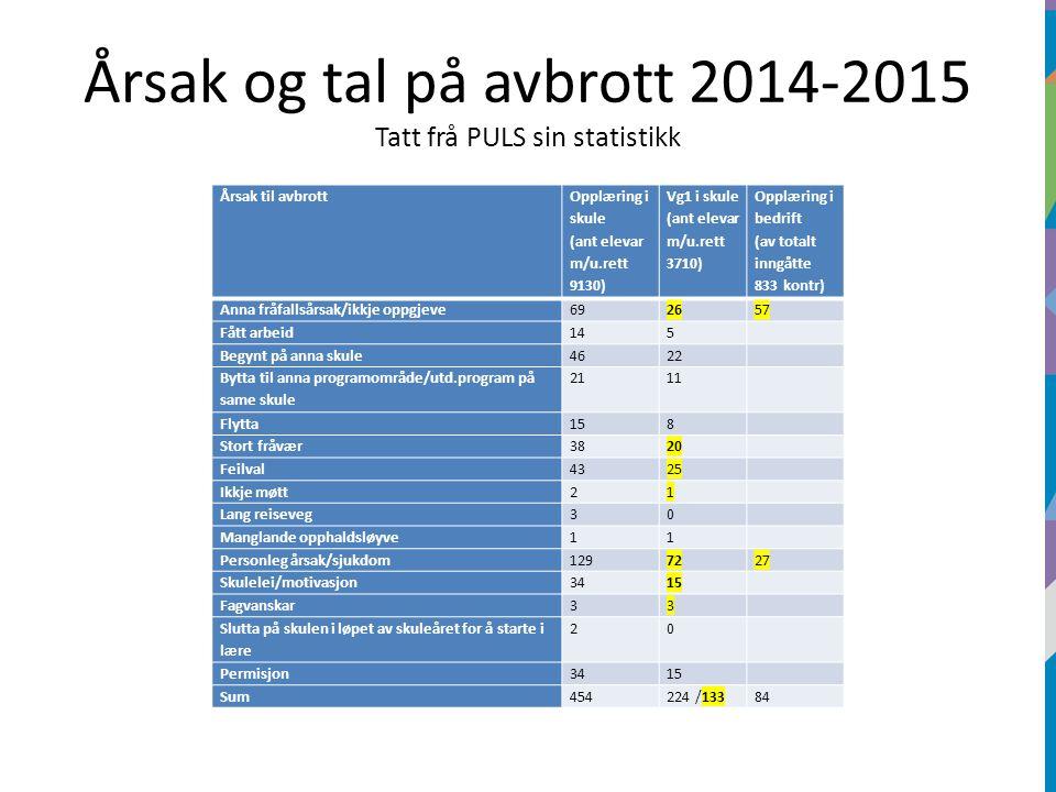 Sju sentrale helsefremjande mediatorar for førebygging: Kjelde: Professor Arne Holte, Folkehelseinstituttet Identitet og selvrespekt, dvs.