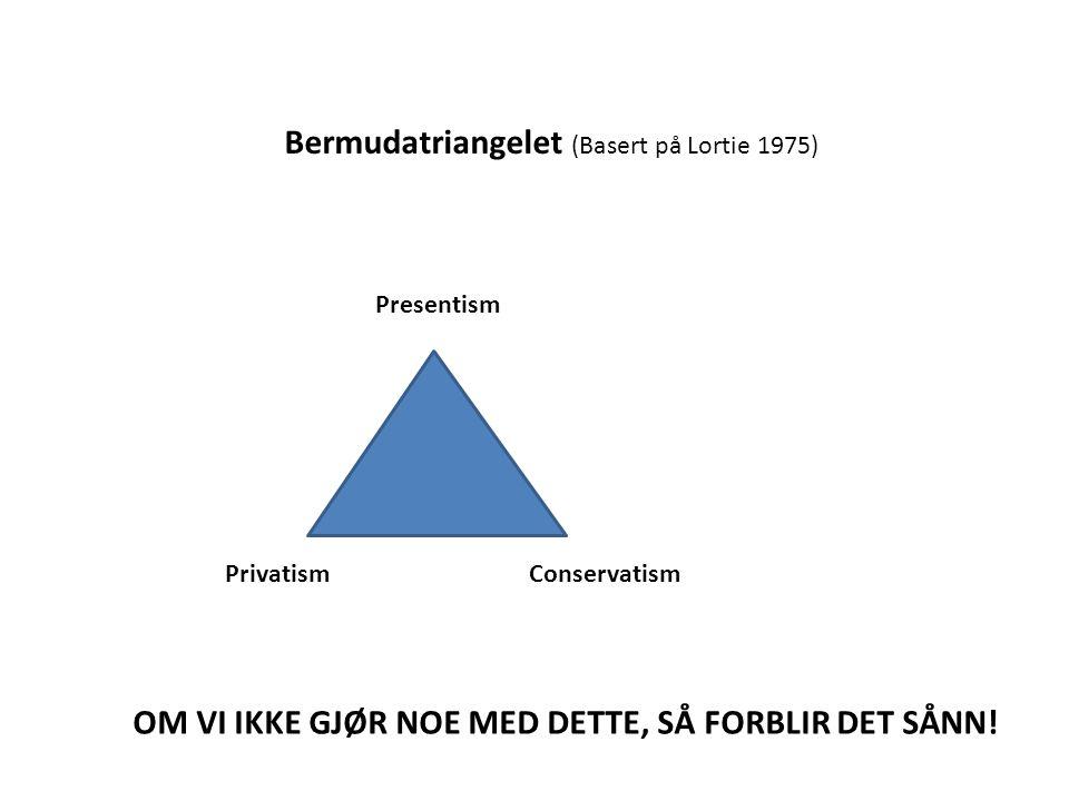 Bermudatriangelet (Basert på Lortie 1975) Presentism PrivatismConservatism OM VI IKKE GJØR NOE MED DETTE, SÅ FORBLIR DET SÅNN!