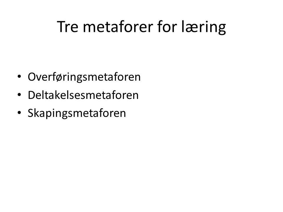 Tre metaforer for læring Overføringsmetaforen Deltakelsesmetaforen Skapingsmetaforen