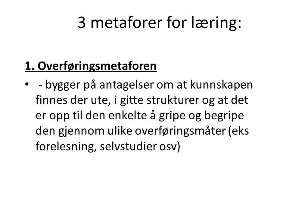 3 metaforer for læring: 1.