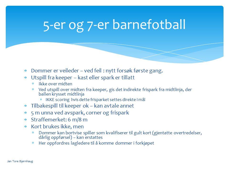 Nytt 2014: Innføring av frisone og presslinje Jan Tore Bjørnhaug 7-er5-er Lag A Lag B