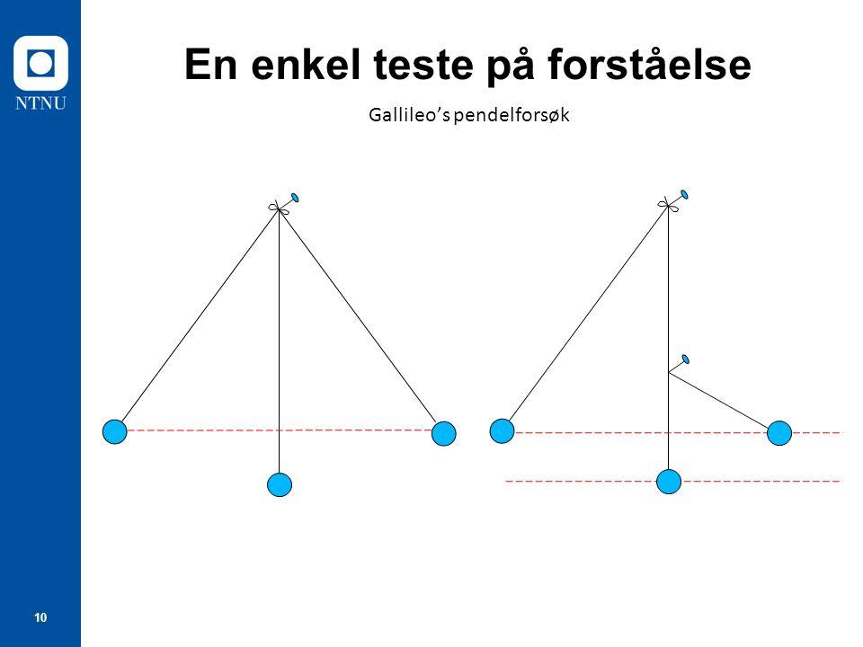 10 En enkel teste på forståelse Gallileo's pendelforsøk
