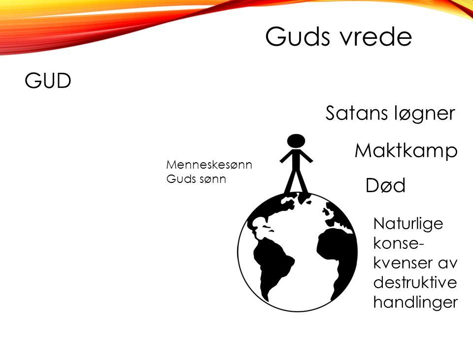 Guds vrede Menneskesønn Guds sønn GUD Satans løgner Maktkamp Naturlige konse- kvenser av destruktive handlinger Død