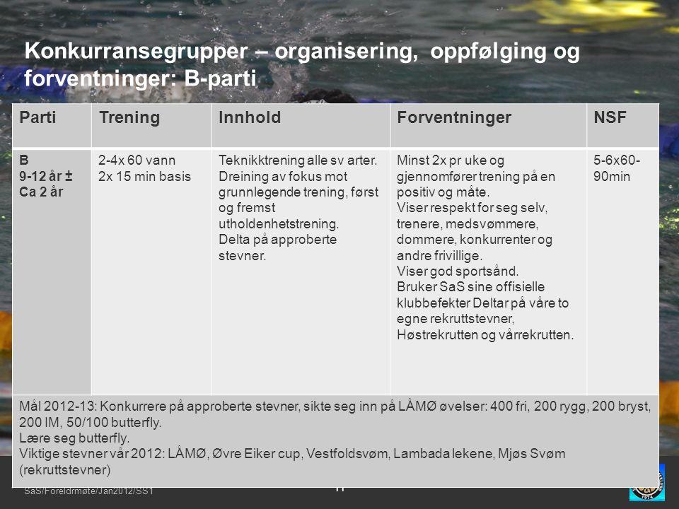 SaS/Foreldrmøte/Jan2012/SS1 11 Konkurransegrupper – organisering, oppfølging og forventninger: B-parti PartiTreningInnholdForventningerNSF B 9-12 år ± Ca 2 år 2-4x 60 vann 2x 15 min basis Teknikktrening alle sv arter.