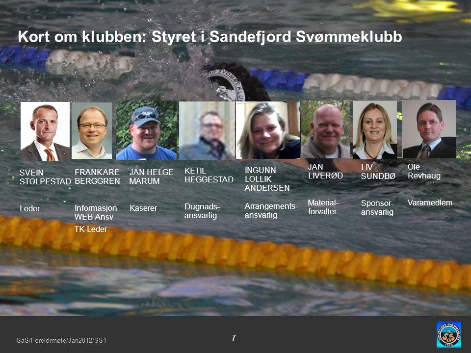 SaS/Foreldrmøte/Jan2012/SS1 7 Kort om klubben: Styret i Sandefjord Svømmeklubb SVEIN STOLPESTAD Leder LIV SUNDBØ Sponsor- ansvarlig KETIL HEGGESTAD Dugnads- ansvarlig INGUNN LOLLIK ANDERSEN Arrangements- ansvarlig FRANK ARE BERGGREN Informasjon WEB-Ansv TK-Leder JAN HELGE MARUM Kaserer JAN LIVERØD Material- forvalter Ole Revhaug Varamedlem