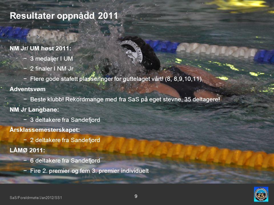 SaS/Foreldrmøte/Jan2012/SS1 9 Resultater oppnådd 2011 NM Jr/ UM høst 2011: −3 medaljer I UM −2 finaler I NM Jr −Flere gode stafett plasseringer for guttelaget vårt.