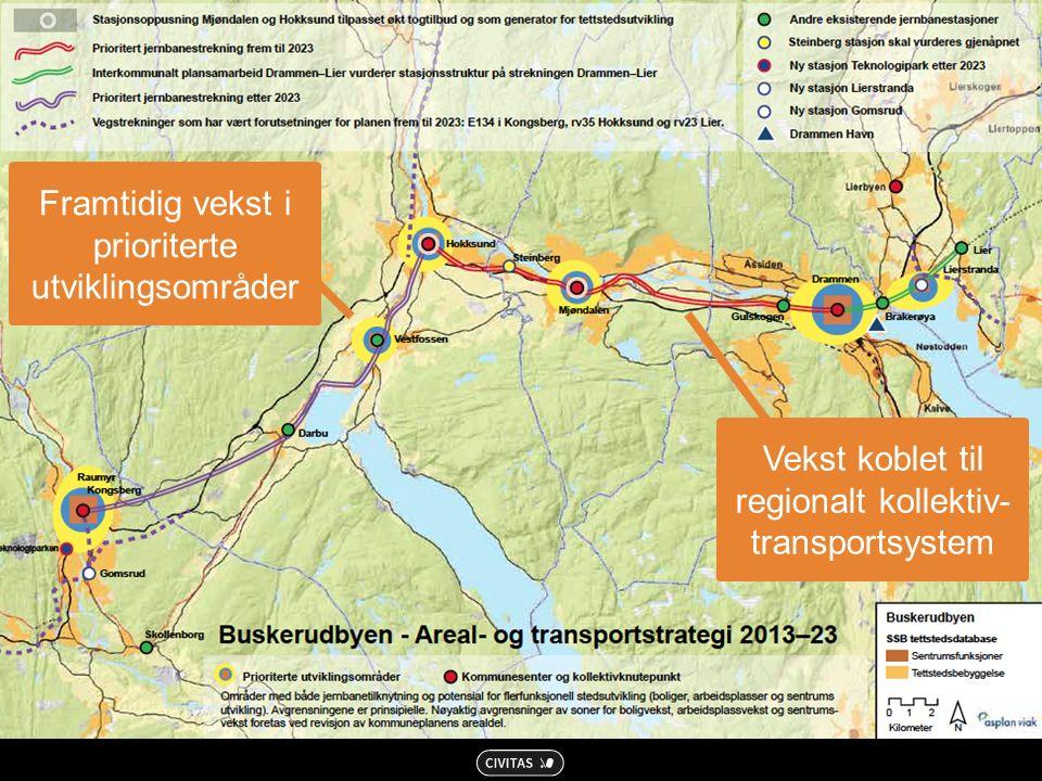 Framtidig vekst i prioriterte utviklingsområder Vekst koblet til regionalt kollektiv- transportsystem