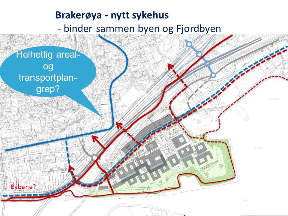 23 Bybane? Brakerøya - nytt sykehus - binder sammen byen og Fjordbyen Helhetlig areal- og transportplan- grep?