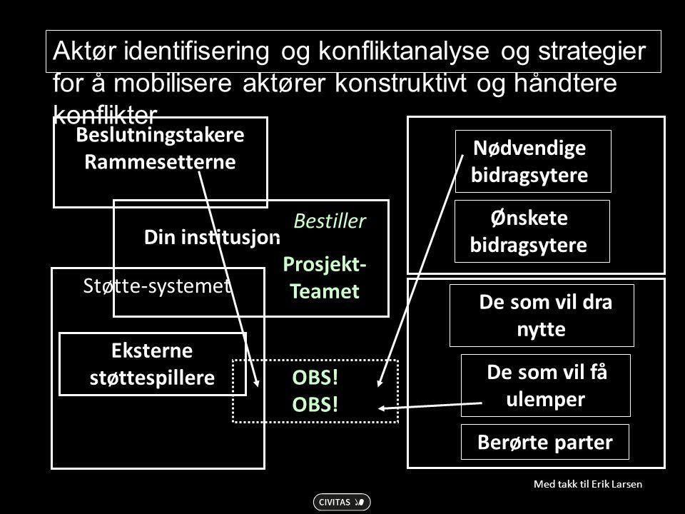 Aktør identifisering og konfliktanalyse og strategier for å mobilisere aktører konstruktivt og håndtere konflikter Prosjekt- Teamet De som vil dra nyt