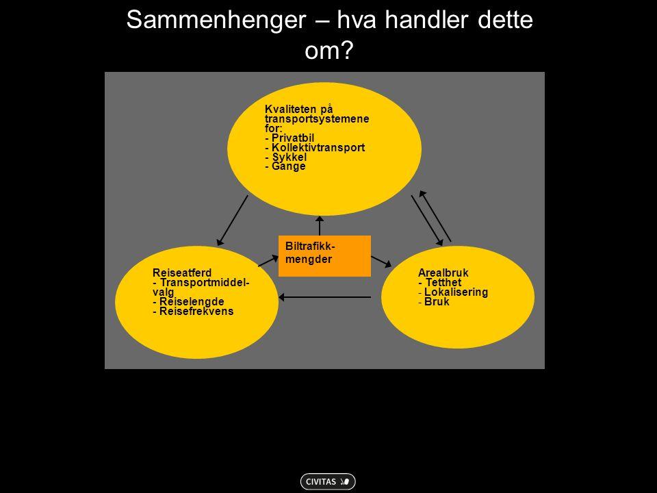 Kvaliteten på transportsystemene for: - Privatbil - Kollektivtransport - Sykkel - Gange Reiseatferd - Transportmiddel- valg - Reiselengde - Reisefrekv
