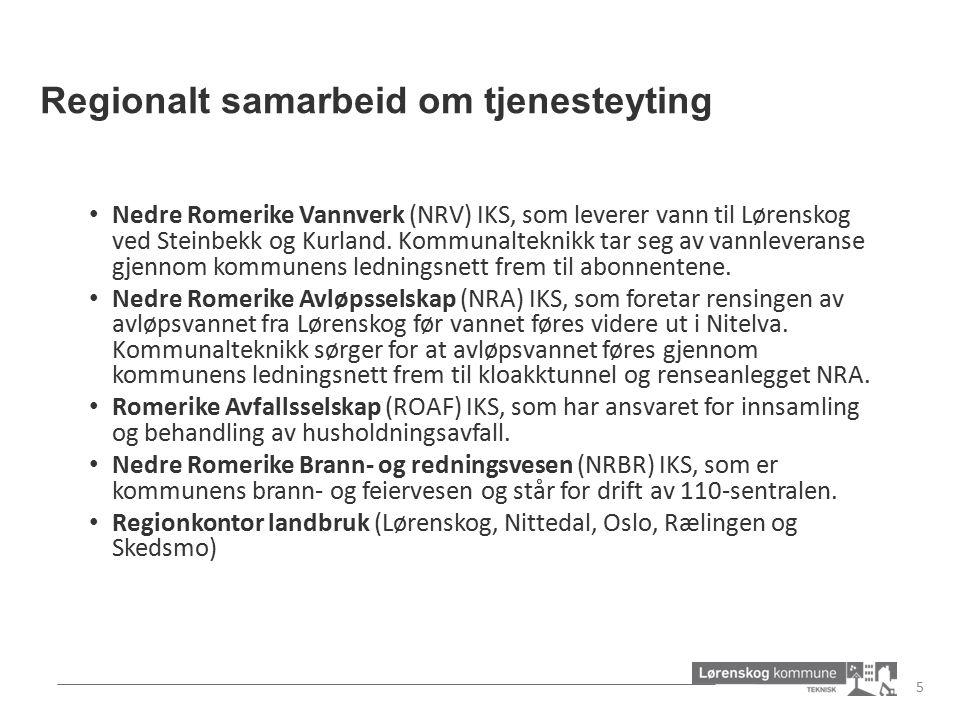 Nedre Romerike Vannverk (NRV) IKS, som leverer vann til Lørenskog ved Steinbekk og Kurland.