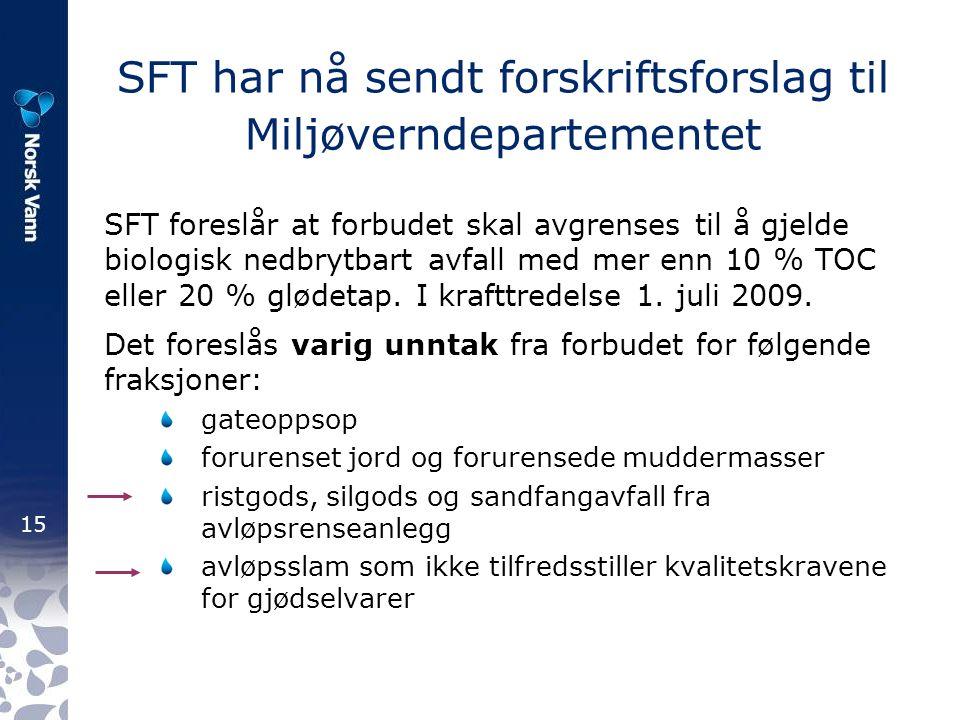 15 SFT har nå sendt forskriftsforslag til Miljøverndepartementet SFT foreslår at forbudet skal avgrenses til å gjelde biologisk nedbrytbart avfall med mer enn 10 % TOC eller 20 % glødetap.