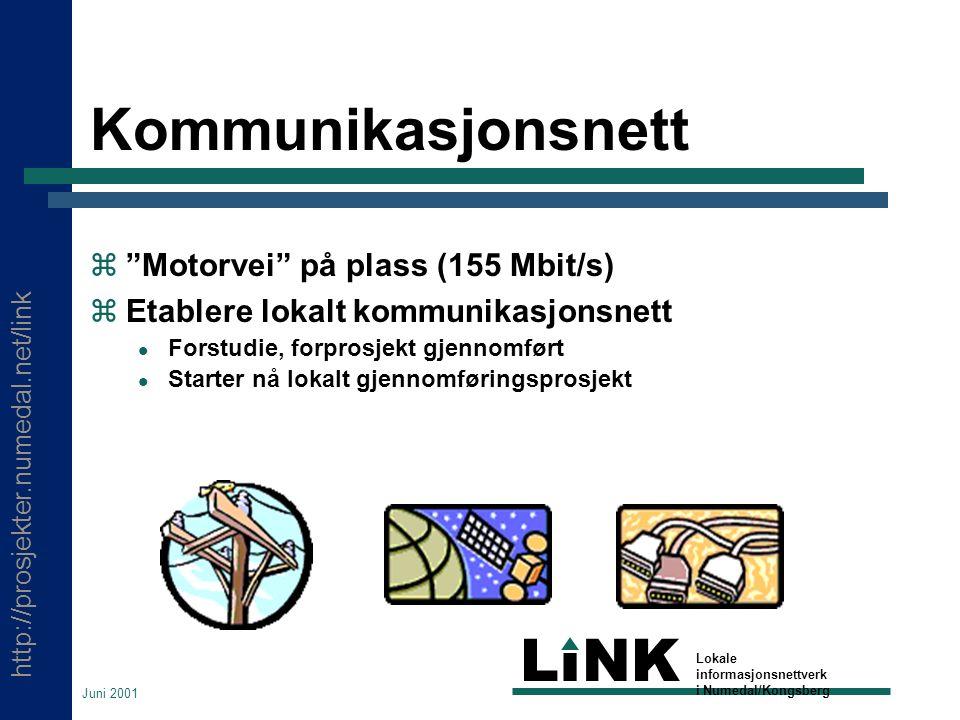http://prosjekter.numedal.net/link LINK Lokale informasjonsnettverk i Numedal/Kongsberg Juni 2001 Kommunikasjonsnett  Motorvei på plass (155 Mbit/s)  Etablere lokalt kommunikasjonsnett Forstudie, forprosjekt gjennomført Starter nå lokalt gjennomføringsprosjekt