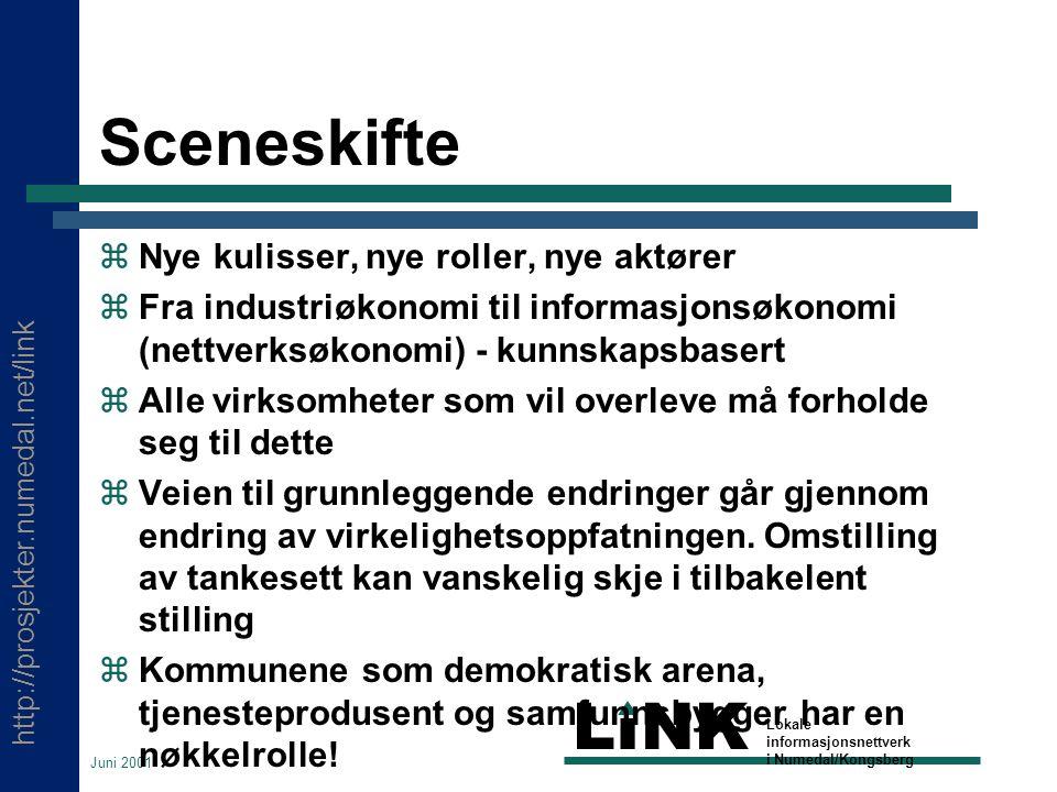 http://prosjekter.numedal.net/link LINK Lokale informasjonsnettverk i Numedal/Kongsberg Juni 2001 IKT-utviklingsprogram Hva skjer videre?