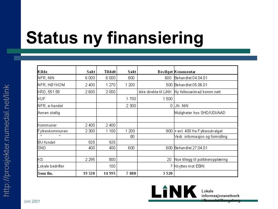 http://prosjekter.numedal.net/link LINK Lokale informasjonsnettverk i Numedal/Kongsberg Juni 2001 Status ny finansiering