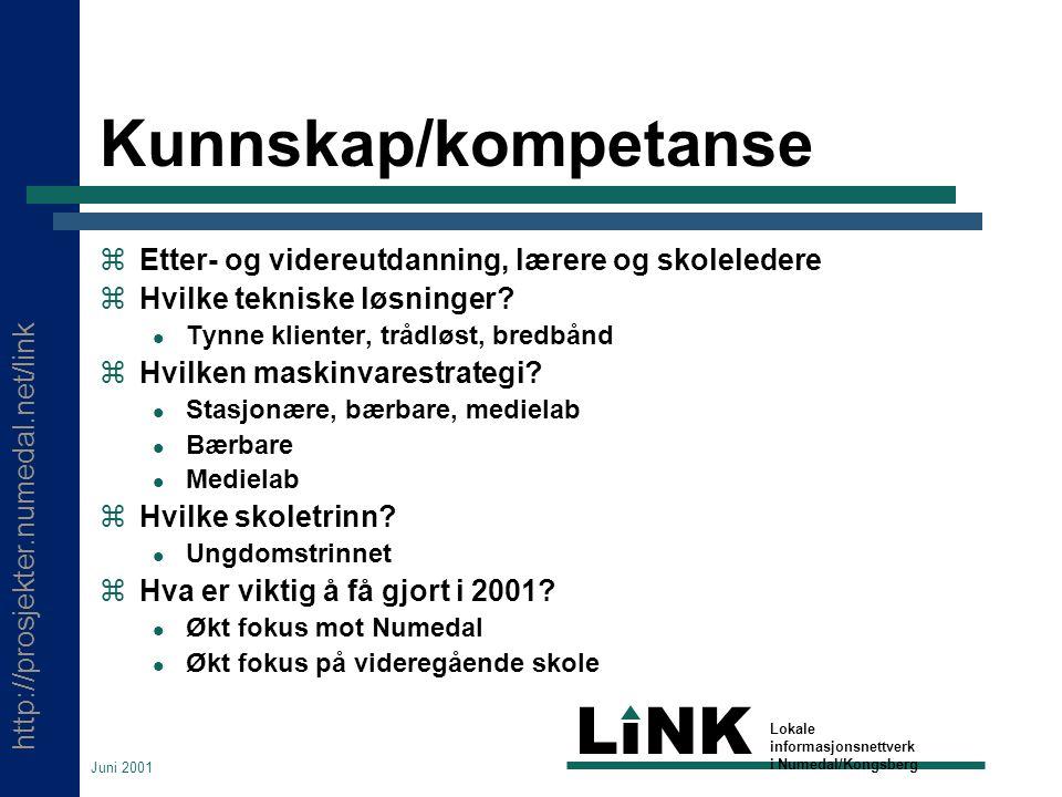 http://prosjekter.numedal.net/link LINK Lokale informasjonsnettverk i Numedal/Kongsberg Juni 2001 Kunnskap/kompetanse  Etter- og videreutdanning, lærere og skoleledere  Hvilke tekniske løsninger.