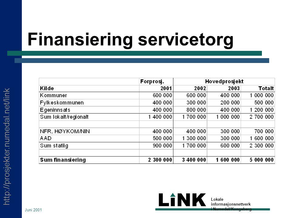 http://prosjekter.numedal.net/link LINK Lokale informasjonsnettverk i Numedal/Kongsberg Juni 2001 Finansiering servicetorg