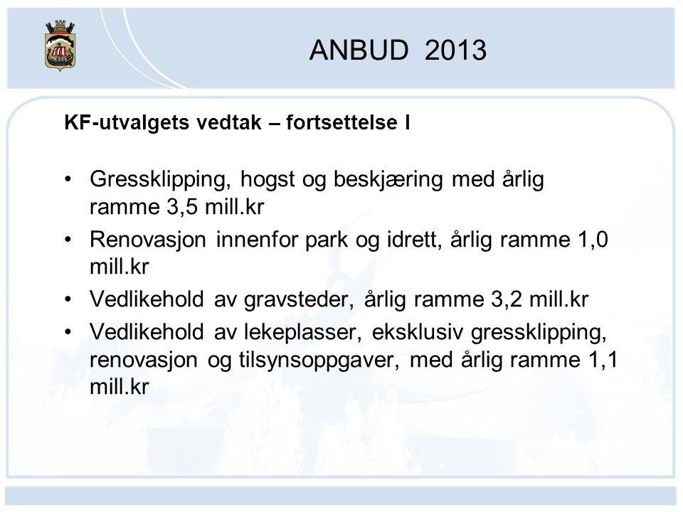 ANBUD 2013 KF-utvalgets vedtak – fortsettelse I Gressklipping, hogst og beskjæring med årlig ramme 3,5 mill.kr Renovasjon innenfor park og idrett, årlig ramme 1,0 mill.kr Vedlikehold av gravsteder, årlig ramme 3,2 mill.kr Vedlikehold av lekeplasser, eksklusiv gressklipping, renovasjon og tilsynsoppgaver, med årlig ramme 1,1 mill.kr