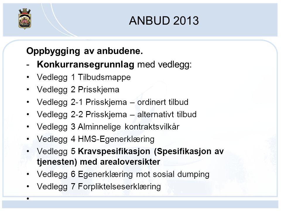 ANBUD 2013 Oppbygging av anbudene. -Konkurransegrunnlag med vedlegg: Vedlegg 1 Tilbudsmappe Vedlegg 2 Prisskjema Vedlegg 2-1 Prisskjema – ordinert til