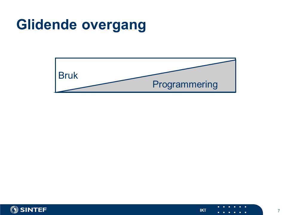 IKT 7 Glidende overgang Bruk Programmering