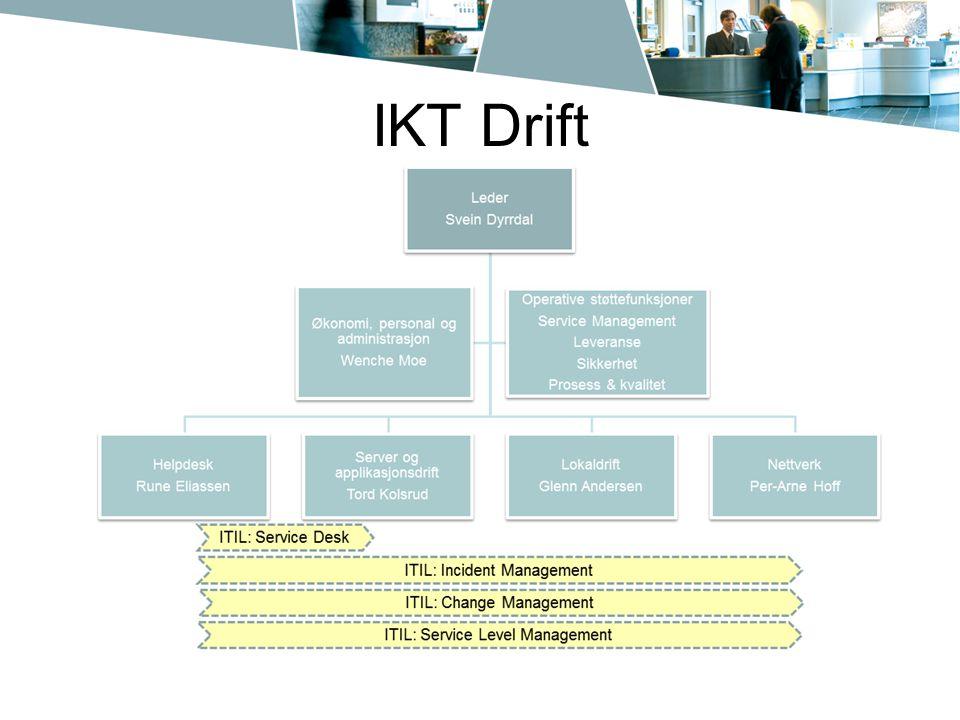 IKT Drift