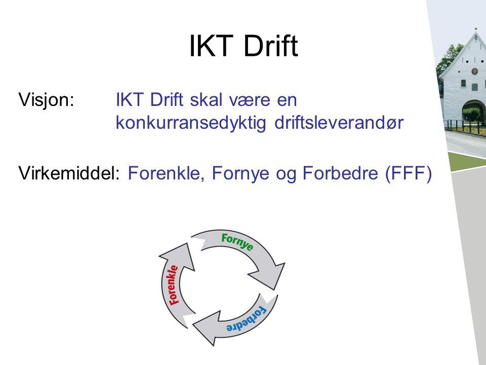 Visjon: IKT Drift skal være en konkurransedyktig driftsleverandør Virkemiddel: Forenkle, Fornye og Forbedre (FFF)